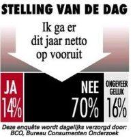 Stelling Telegraaf
